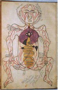 old_arabic_book_pic_human_b